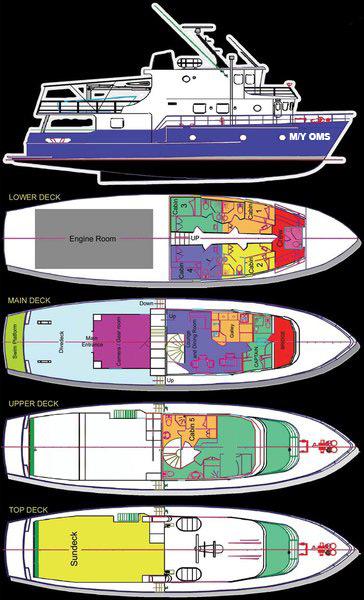 oceana-maria-scuba-layout